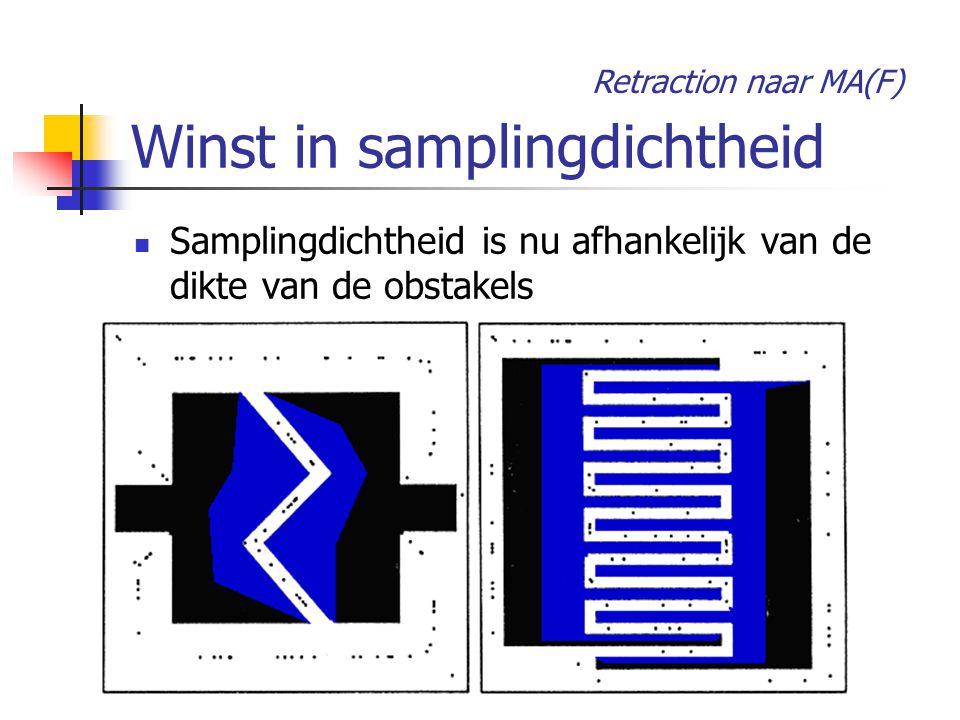 Winst in samplingdichtheid Samplingdichtheid is nu afhankelijk van de dikte van de obstakels Retraction naar MA(F)