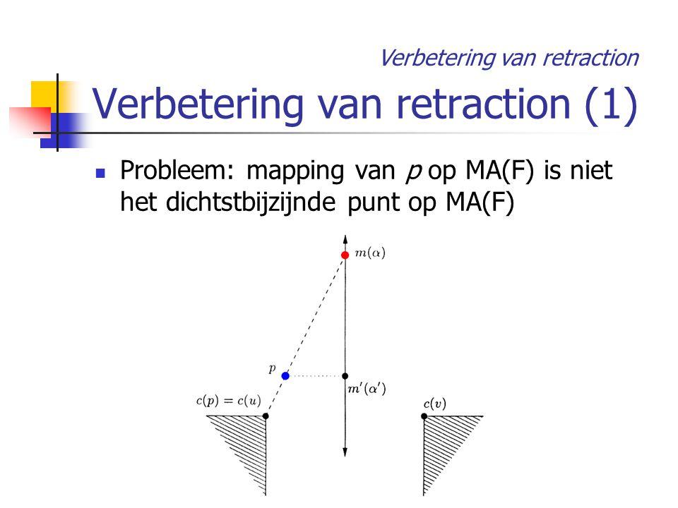 Verbetering van retraction (1) Probleem: mapping van p op MA(F) is niet het dichtstbijzijnde punt op MA(F) Verbetering van retraction