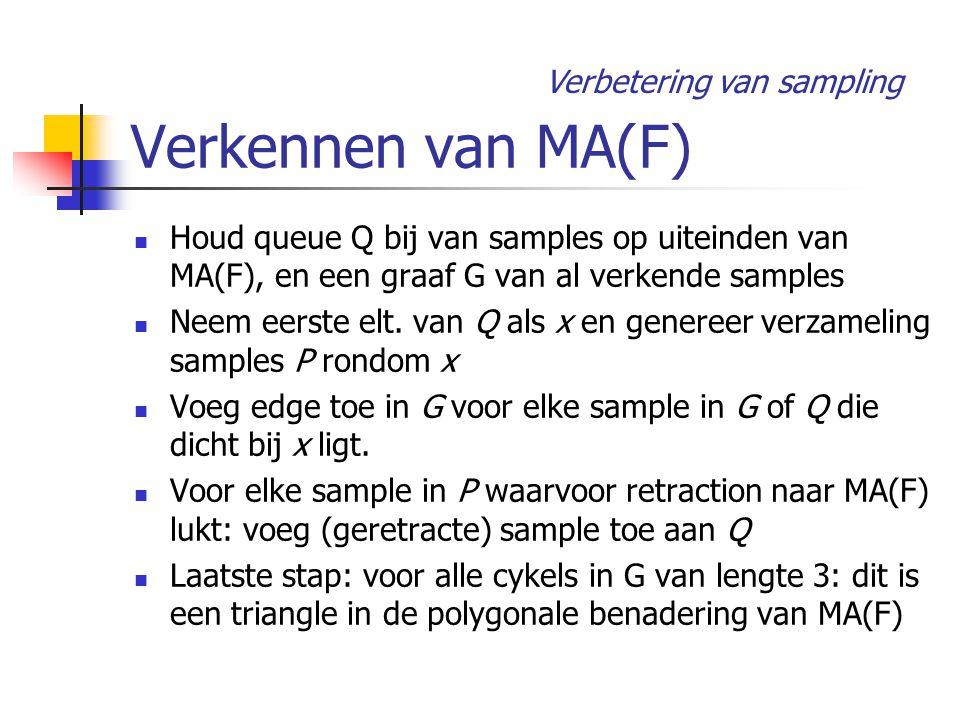 Verkennen van MA(F) Houd queue Q bij van samples op uiteinden van MA(F), en een graaf G van al verkende samples Neem eerste elt.