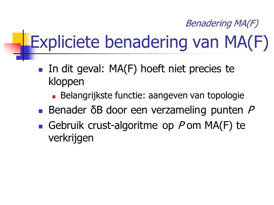 Expliciete benadering van MA(F) In dit geval: MA(F) hoeft niet precies te kloppen Belangrijkste functie: aangeven van topologie Benader δB door een verzameling punten P Gebruik crust-algoritme op P om MA(F) te verkrijgen Benadering MA(F)