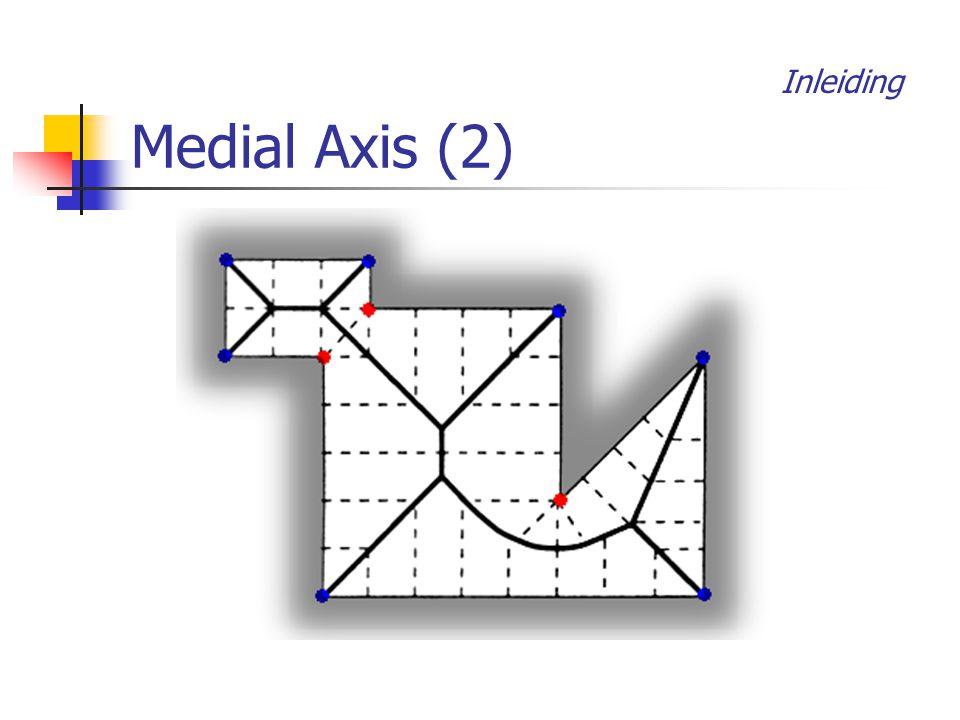 Retraction van F naar MA(F) Stappenplan 1.Genereer een configuratie p in C 2.