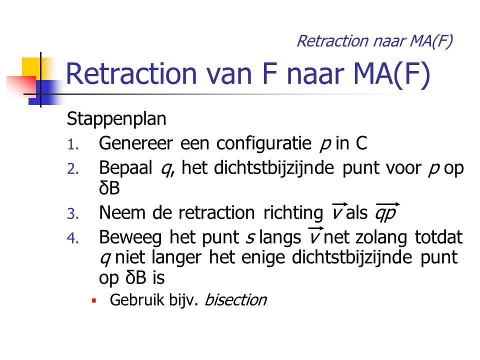 Retraction van F naar MA(F) Stappenplan 1. Genereer een configuratie p in C 2.
