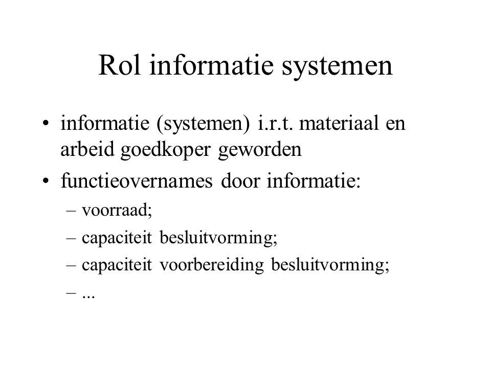 Informatie systemen en organisatie College 6 (hoofdstuk 5, 15 en 16 Ronald H. Ballou)