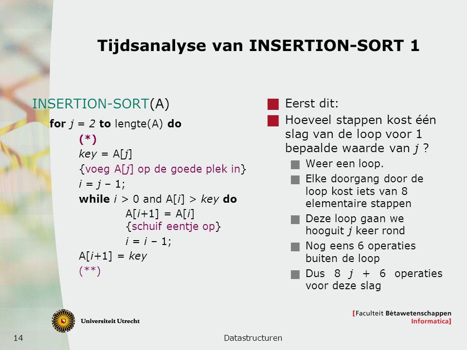 14 Tijdsanalyse van INSERTION-SORT 1  Eerst dit:  Hoeveel stappen kost één slag van de loop voor 1 bepaalde waarde van j ?  Weer een loop.  Elke d