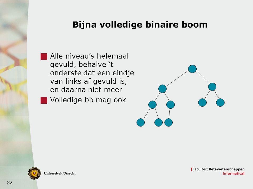 82 Bijna volledige binaire boom  Alle niveau's helemaal gevuld, behalve 't onderste dat een eindje van links af gevuld is, en daarna niet meer  Voll