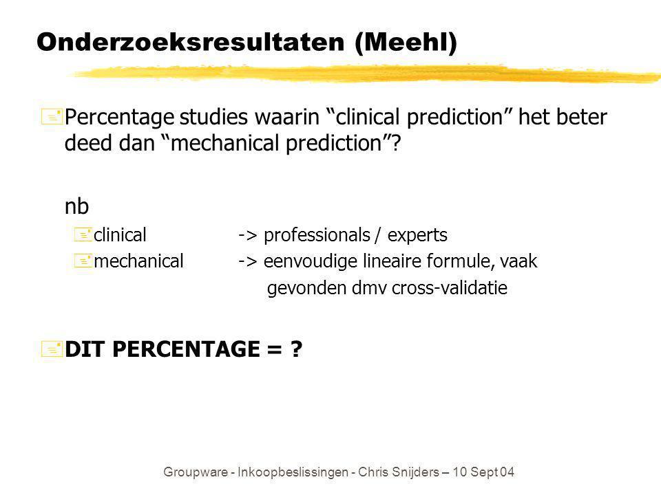 """Groupware - Inkoopbeslissingen - Chris Snijders – 10 Sept 04 Onderzoeksresultaten (Meehl) +Percentage studies waarin """"clinical prediction"""" het beter d"""