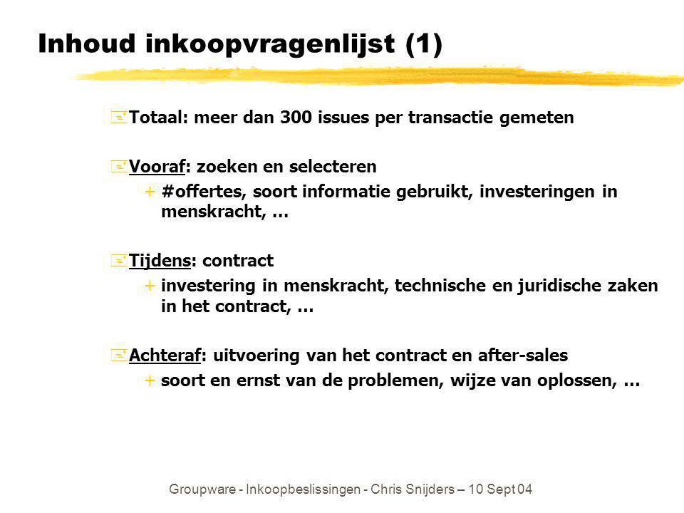 Groupware - Inkoopbeslissingen - Chris Snijders – 10 Sept 04 Inhoud inkoopvragenlijst (1) +Totaal: meer dan 300 issues per transactie gemeten +Vooraf: