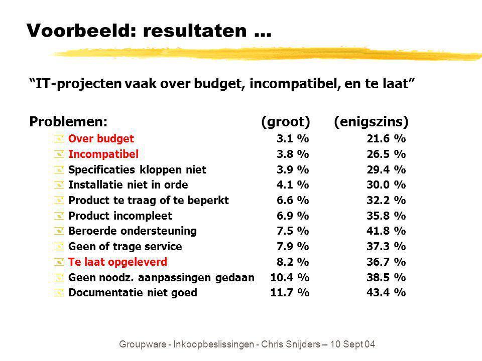 """Groupware - Inkoopbeslissingen - Chris Snijders – 10 Sept 04 Voorbeeld: resultaten... """"IT-projecten vaak over budget, incompatibel, en te laat"""" Proble"""