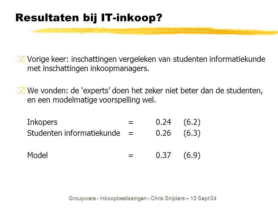 Groupware - Inkoopbeslissingen - Chris Snijders – 10 Sept 04 Resultaten bij IT-inkoop? +Vorige keer: inschattingen vergeleken van studenten informatie