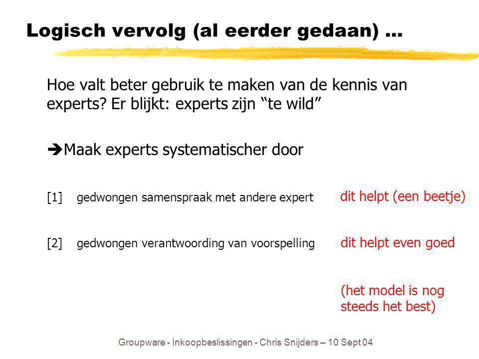 Groupware - Inkoopbeslissingen - Chris Snijders – 10 Sept 04 Logisch vervolg (al eerder gedaan)... Hoe valt beter gebruik te maken van de kennis van e