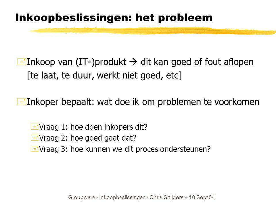 Groupware - Inkoopbeslissingen - Chris Snijders – 10 Sept 04 Inkoopbeslissingen: het probleem +Inkoop van (IT-)produkt  dit kan goed of fout aflopen