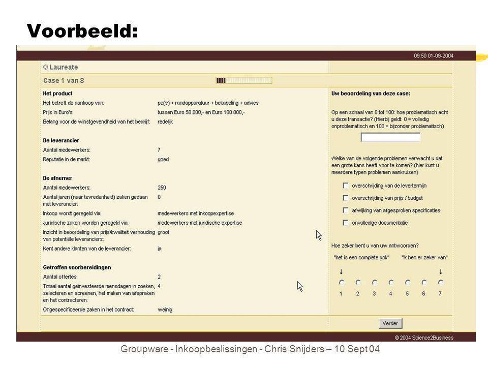 Groupware - Inkoopbeslissingen - Chris Snijders – 10 Sept 04 Voorbeeld: