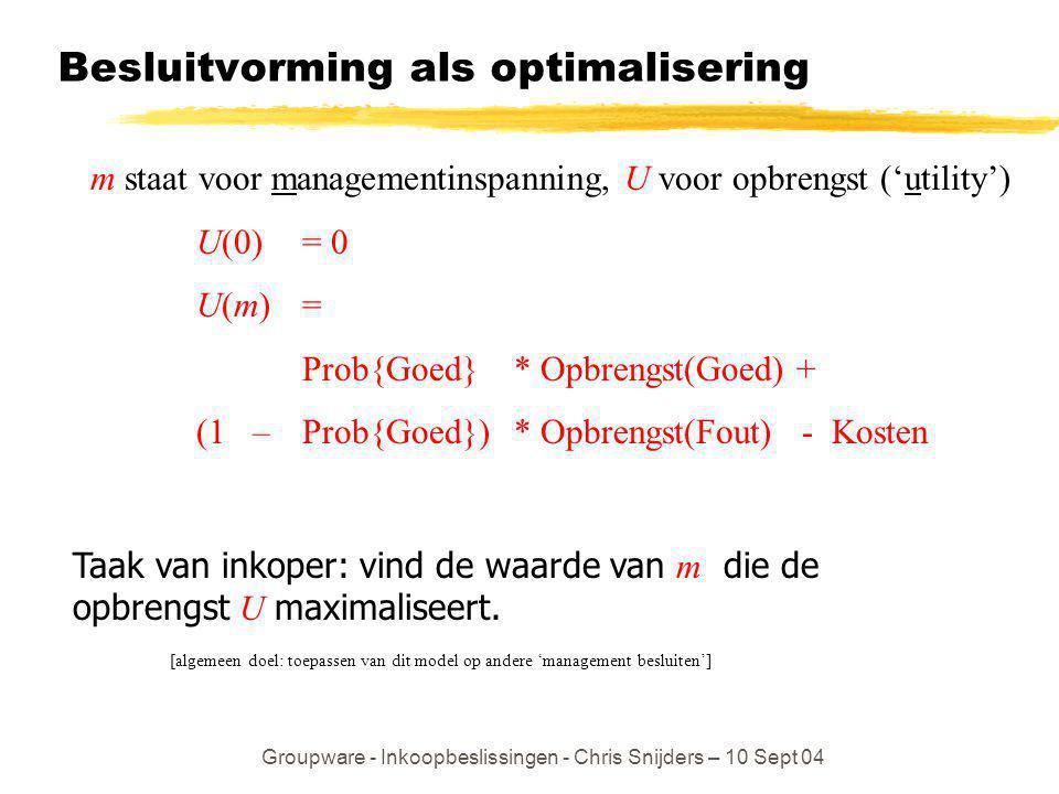 Groupware - Inkoopbeslissingen - Chris Snijders – 10 Sept 04 Besluitvorming als optimalisering Taak van inkoper: vind de waarde van m die de opbrengst
