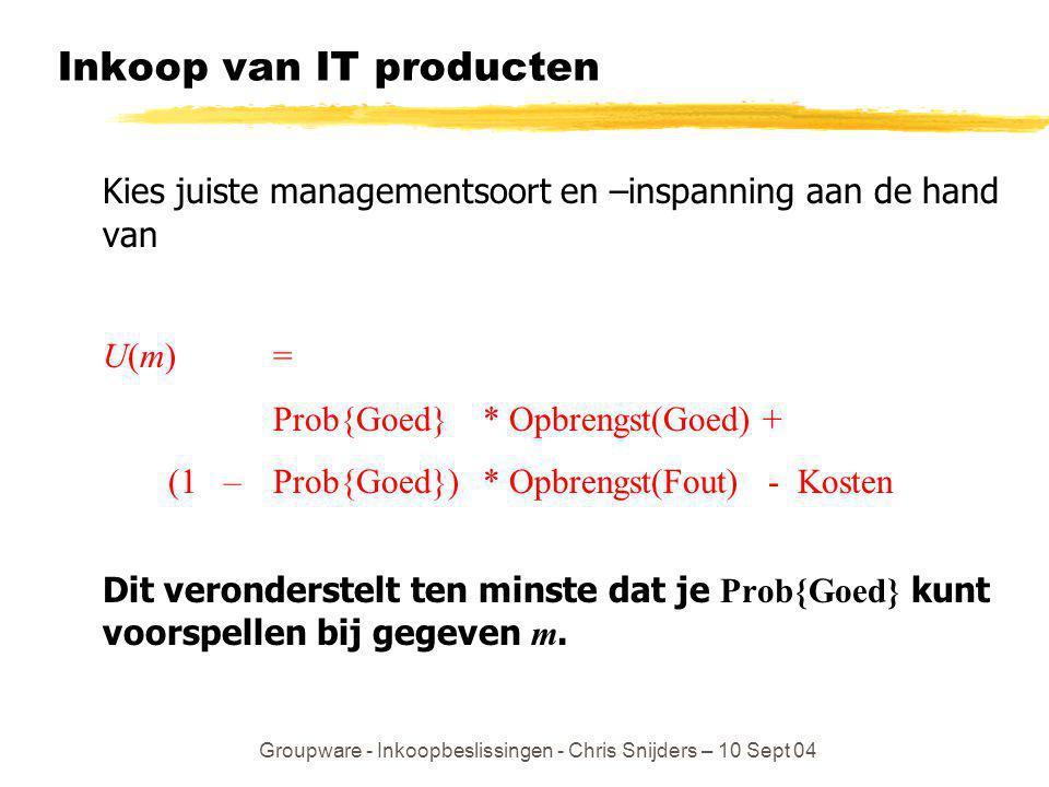 Groupware - Inkoopbeslissingen - Chris Snijders – 10 Sept 04 Inkoop van IT producten Kies juiste managementsoort en –inspanning aan de hand van U(m) =
