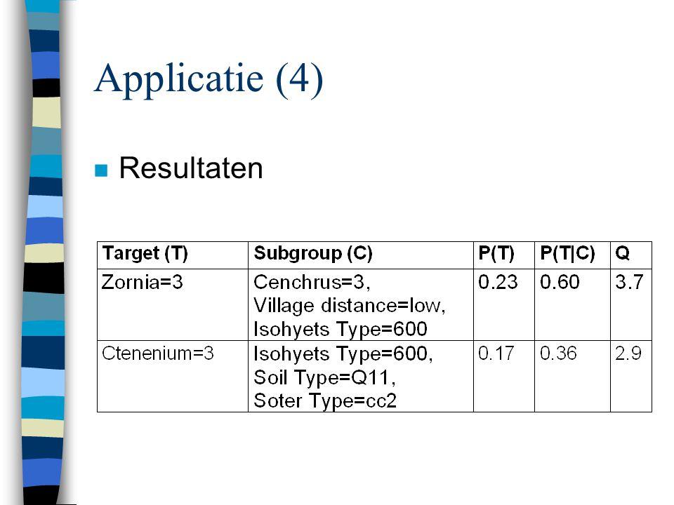 Applicatie (4) n Resultaten