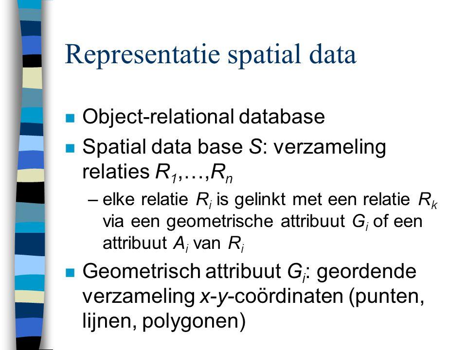 Representatie spatial data n Object-relational database n Spatial data base S: verzameling relaties R 1,…,R n –elke relatie R i is gelinkt met een relatie R k via een geometrische attribuut G i of een attribuut A i van R i n Geometrisch attribuut G i : geordende verzameling x-y-coördinaten (punten, lijnen, polygonen)