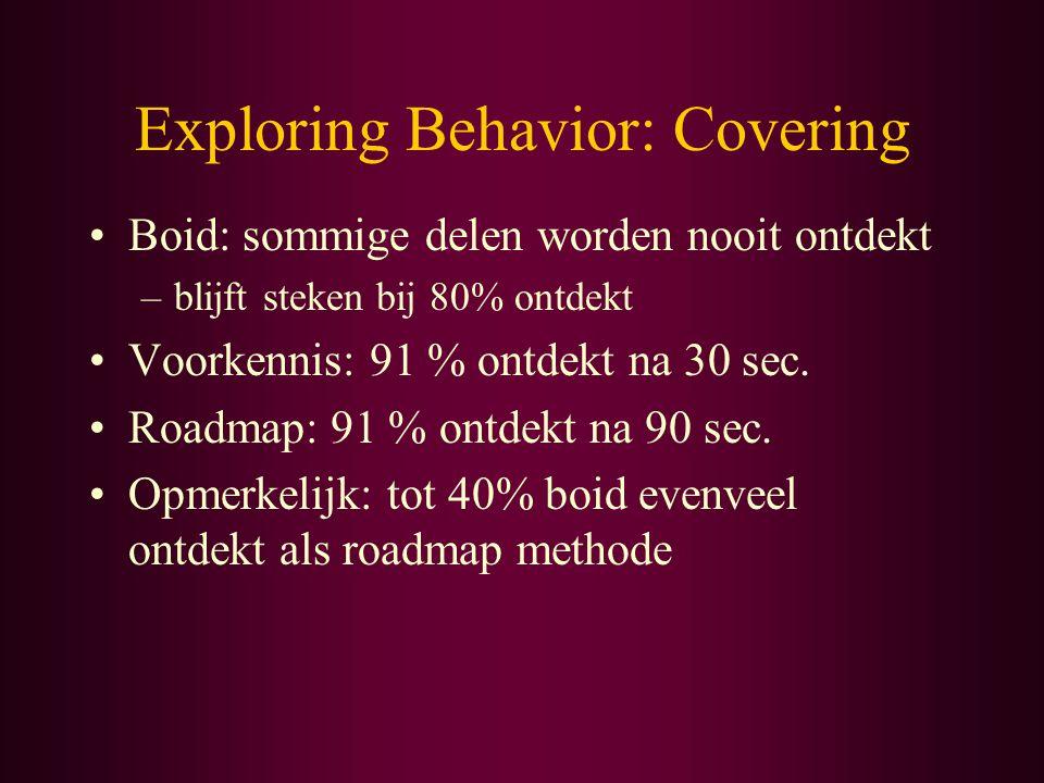 Boid: sommige delen worden nooit ontdekt –blijft steken bij 80% ontdekt Voorkennis: 91 % ontdekt na 30 sec.