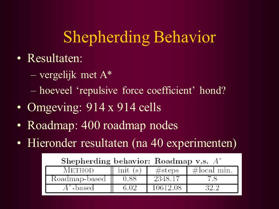 Shepherding Behavior Resultaten: –vergelijk met A* –hoeveel 'repulsive force coefficient' hond.