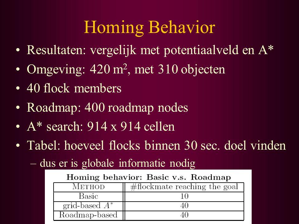 Exploring Behavior: Searching Resultaten: vergelijk ook met boid en voorkennis Boid: niemand goal gevonden na 35 sec.