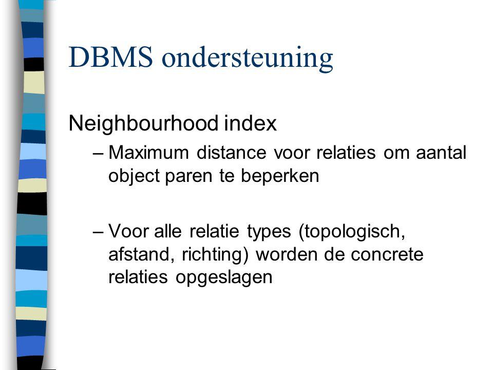 DBMS ondersteuning Neighbourhood index –Maximum distance voor relaties om aantal object paren te beperken –Voor alle relatie types (topologisch, afstand, richting) worden de concrete relaties opgeslagen