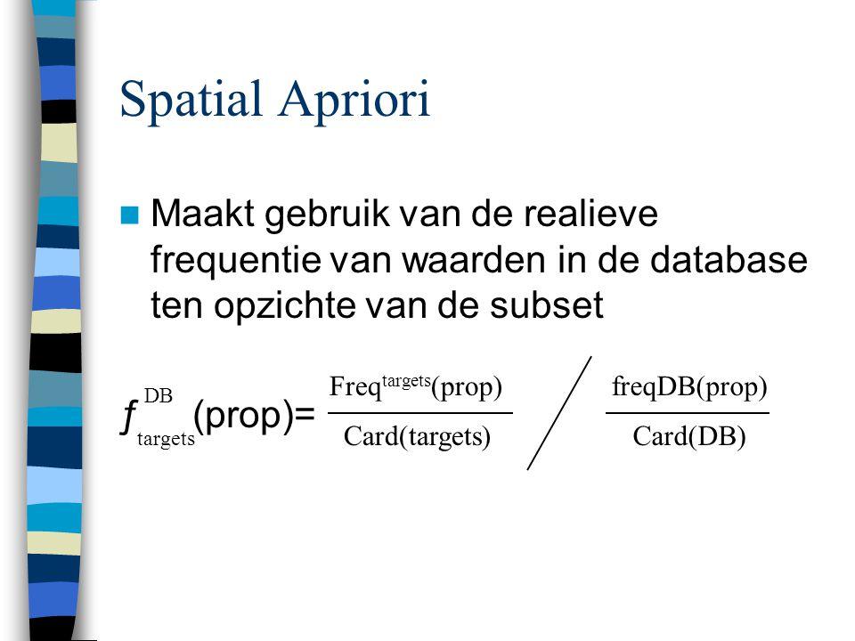 Spatial Apriori Maakt gebruik van de realieve frequentie van waarden in de database ten opzichte van de subset ƒ (prop)= DB targets Freq targets (prop