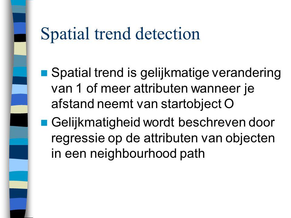 Spatial trend detection Spatial trend is gelijkmatige verandering van 1 of meer attributen wanneer je afstand neemt van startobject O Gelijkmatigheid