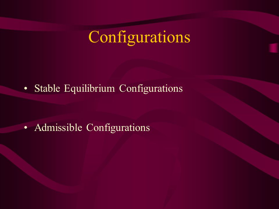 Configurations Stable Equilibrium Configurations Admissible Configurations