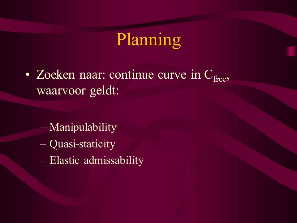 Planning Zoeken naar: continue curve in C free, waarvoor geldt: –Manipulability –Quasi-staticity –Elastic admissability