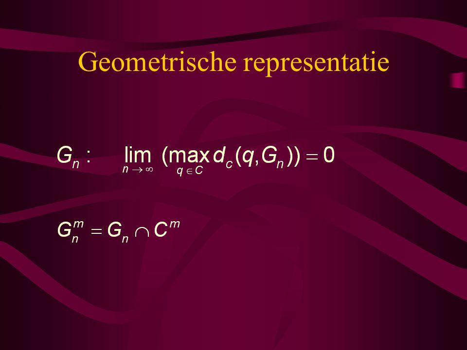 Geometrische representatie