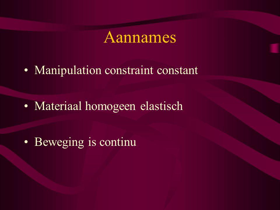 Aannames Manipulation constraint constant Materiaal homogeen elastisch Beweging is continu