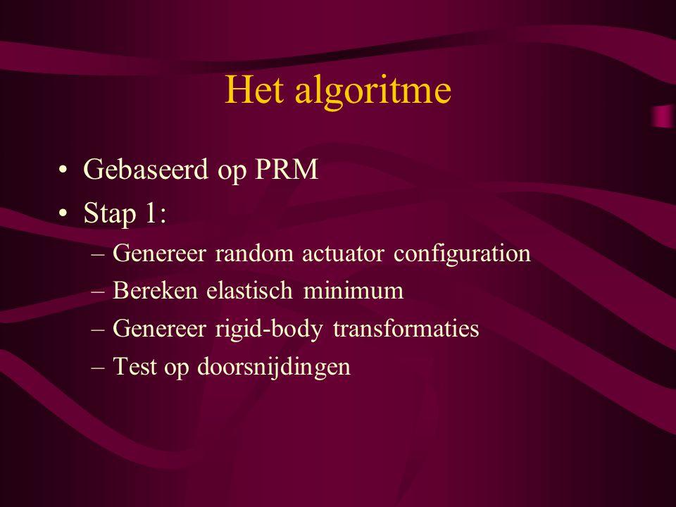 Het algoritme Gebaseerd op PRM Stap 1: –Genereer random actuator configuration –Bereken elastisch minimum –Genereer rigid-body transformaties –Test op doorsnijdingen