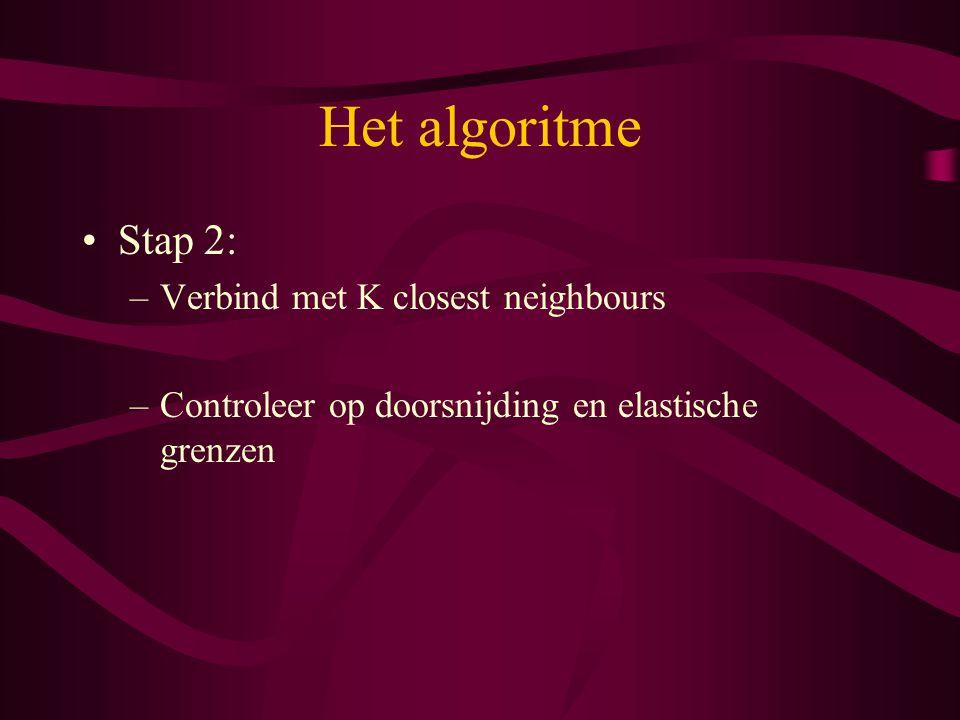 Het algoritme Stap 2: –Verbind met K closest neighbours –Controleer op doorsnijding en elastische grenzen