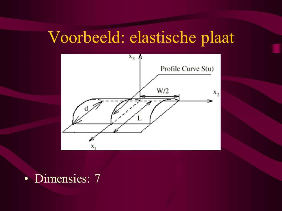 Voorbeeld: elastische plaat Dimensies: 7