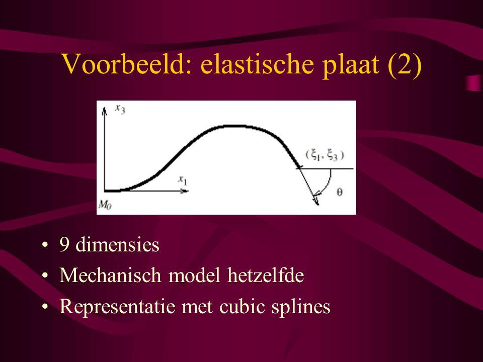 Voorbeeld: elastische plaat (2) 9 dimensies Mechanisch model hetzelfde Representatie met cubic splines