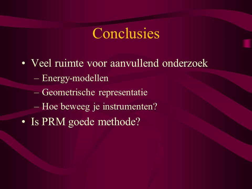 Conclusies Veel ruimte voor aanvullend onderzoek –Energy-modellen –Geometrische representatie –Hoe beweeg je instrumenten.