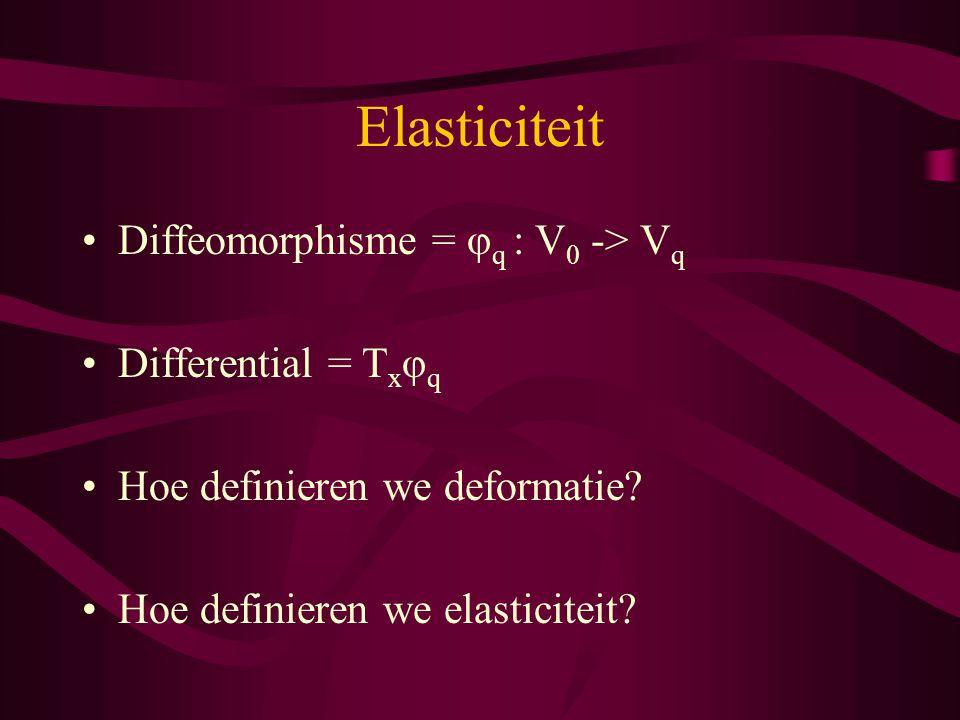 Elasticiteit Diffeomorphisme = φ q : V 0 -> V q Differential = T x φ q Hoe definieren we deformatie.