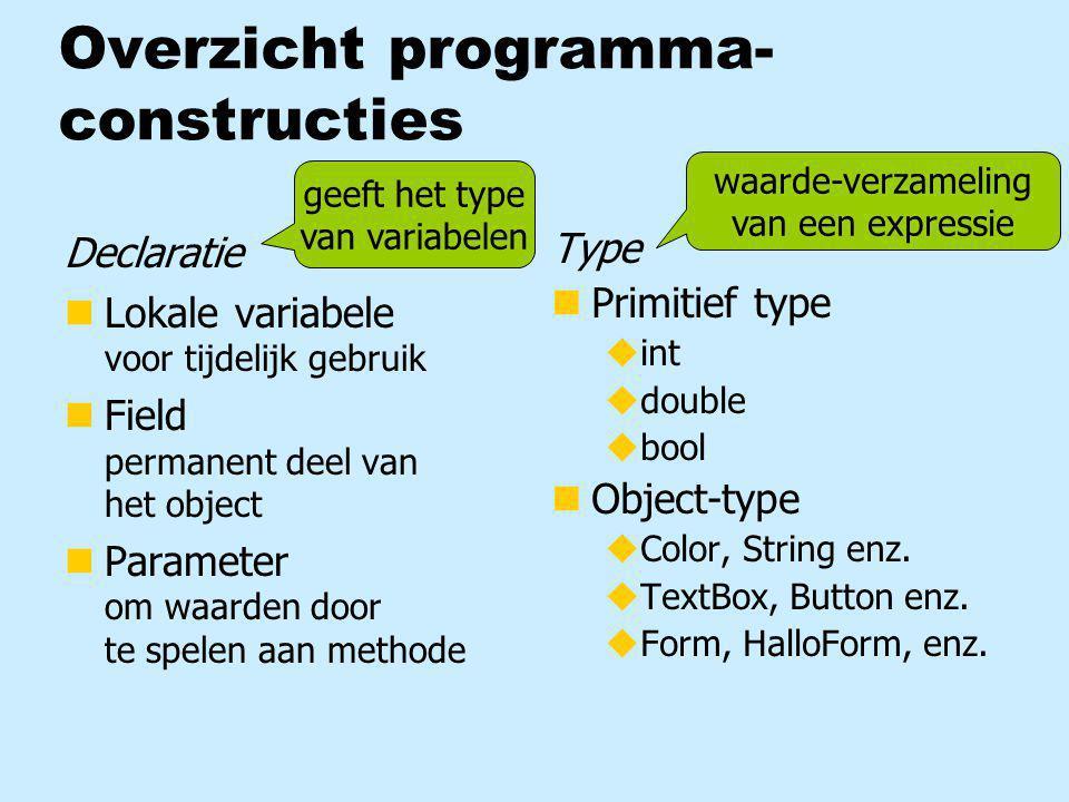 Overzicht programma- constructies Declaratie nLokale variabele voor tijdelijk gebruik nField permanent deel van het object nParameter om waarden door te spelen aan methode Type n Primitief type uint udouble ubool n Object-type uColor, String enz.