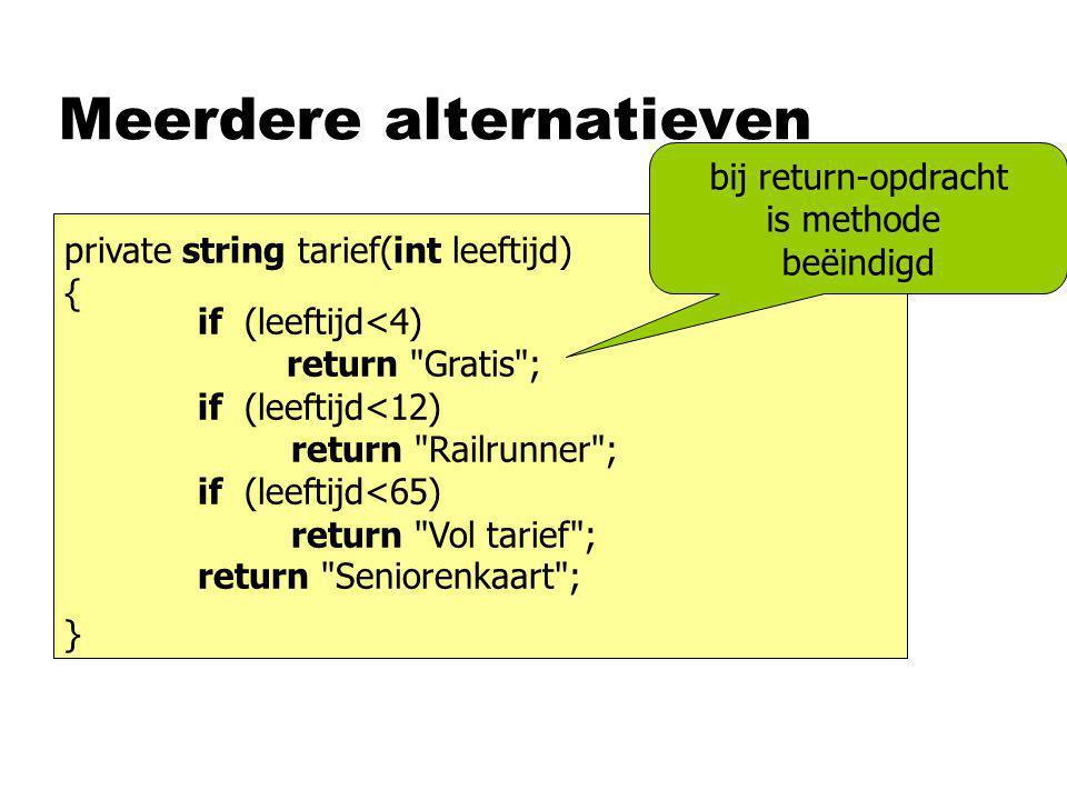 private string tarief(int leeftijd) { } Meerdere alternatieven if (leeftijd<4) return Gratis ; else if (leeftijd<12) return Railrunner ; else if (leeftijd<65) return Vol tarief ; else return Seniorenkaart ; if (leeftijd<4) return Gratis ; if (leeftijd<12) return Railrunner ; if (leeftijd<65) return Vol tarief ; return Seniorenkaart ; bij return-opdracht is methode beëindigd