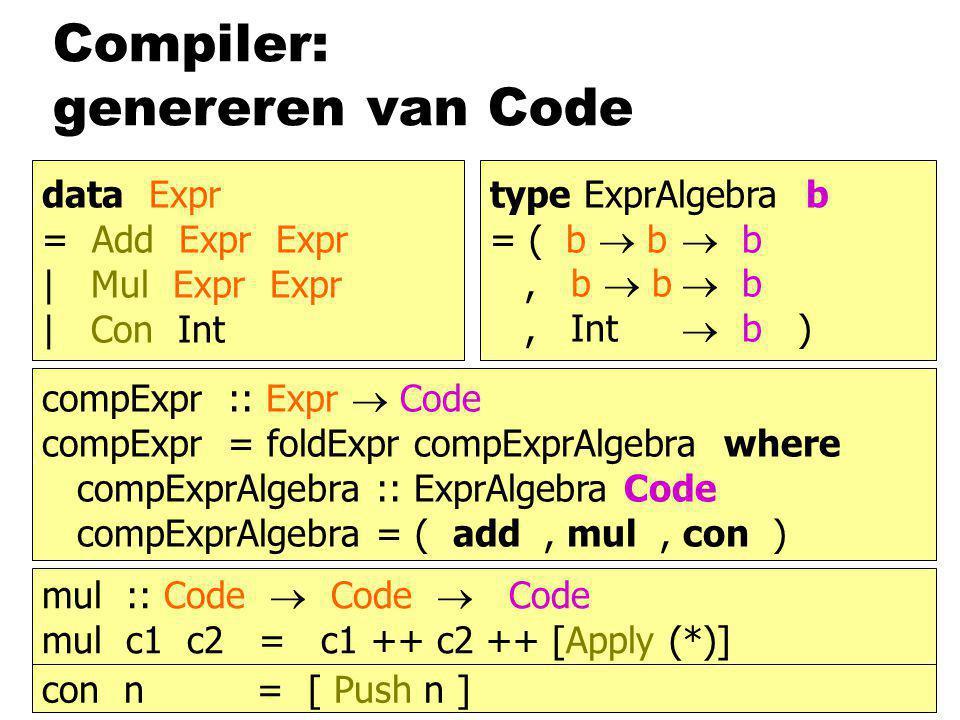 Compiler: genereren van Code data Expr = Add Expr Expr | Mul Expr Expr | Con Int type ExprAlgebra b = ( b  b  b, b  b  b, Int  b ) evalExpr :: Expr  Int evalExpr = foldExpr evalExprAlgebra where evalExprAlgebra :: ExprAlgebra Int evalExprAlgebra = ( (+), (*), id ) compExpr :: Expr  Code compExpr = foldExpr compExprAlgebra where compExprAlgebra :: ExprAlgebra Code compExprAlgebra = ( add, mul, con ) mul :: Code  Code  Code mul c1 c2 = c1 ++ c2 ++ [Apply (*)] con n = [ Push n ]