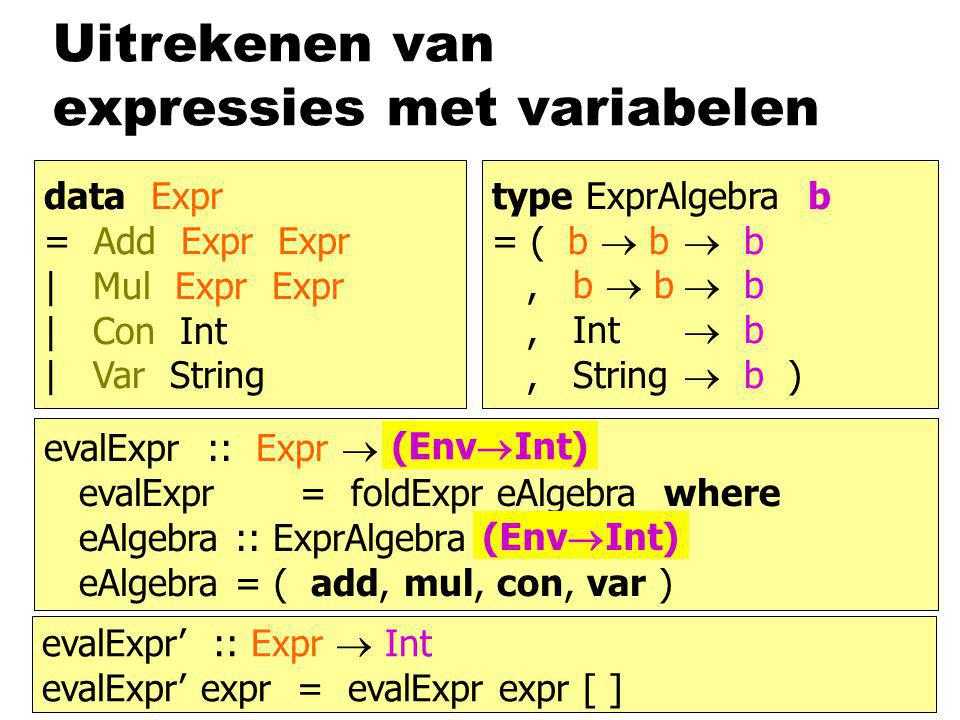 Uitrekenen van expressies met variabelen data Expr = Add Expr Expr | Mul Expr Expr | Con Int | Var String type ExprAlgebra b = ( b  b  b, b  b  b, Int  b, String  b ) evalExpr :: Expr  Env  Int evalExpr env = foldExpr eAlgebra where eAlgebra :: ExprAlgebra Int eAlgebra = ( (+), (*), id, (env ) ) evalExpr :: Expr  (Env  Int) evalExpr = foldExpr eAlgebra where eAlgebra :: ExprAlgebra Int eAlgebra = ( add, mul, con, var ) (Env  Int) evalExpr' :: Expr  Int evalExpr' expr = evalExpr expr [ ]