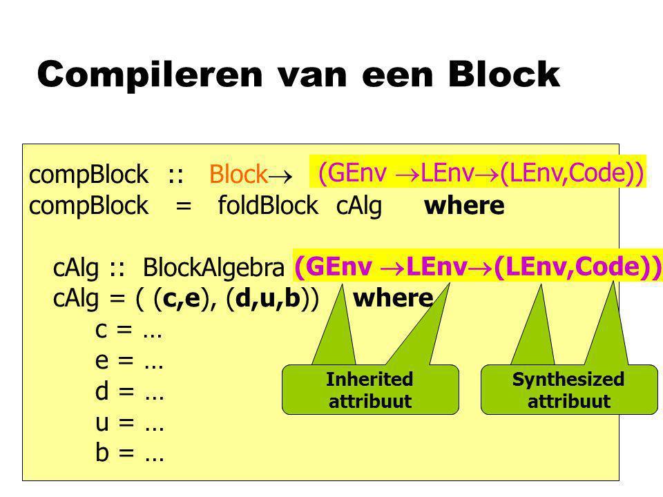 Compileren van een Block compBlock :: Block  Code compBlock = foldBlock cAlg where cAlg :: BlockAlgebra Code cAlg = ( (c,e), (d,u,b)) where c = … e = … d = … u = … b = … (Env  Code) Env  Code (GEnv  LEnv  Code) (GEnv  LEnv  (LEnv,Code)) Inherited attribuut Synthesized attribuut