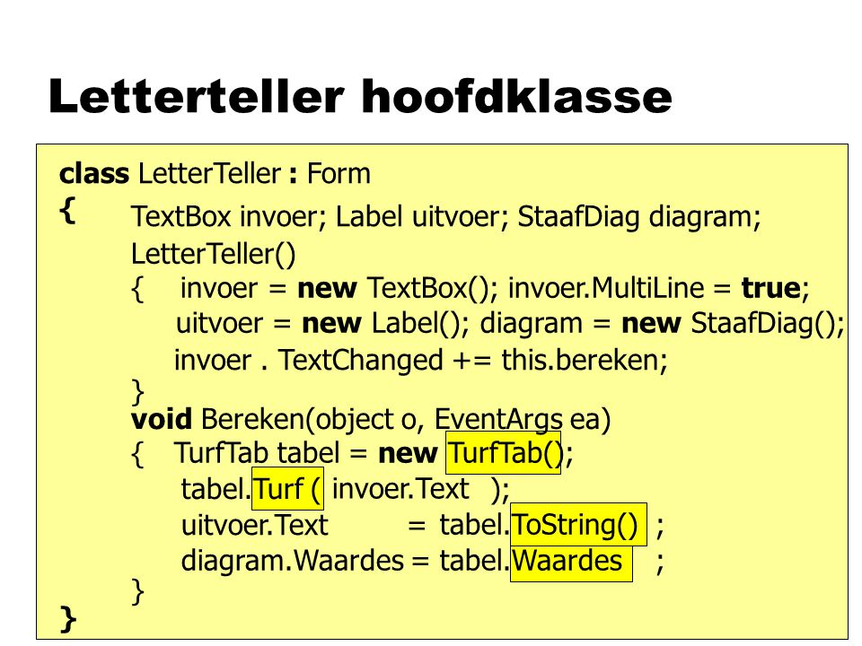 Letterteller hoofdklasse class LetterTeller : Form { } TextBox invoer; Label uitvoer; StaafDiag diagram; LetterTeller() { invoer = new TextBox(); invoer.MultiLine = true; uitvoer = new Label(); diagram = new StaafDiag(); } invoer.