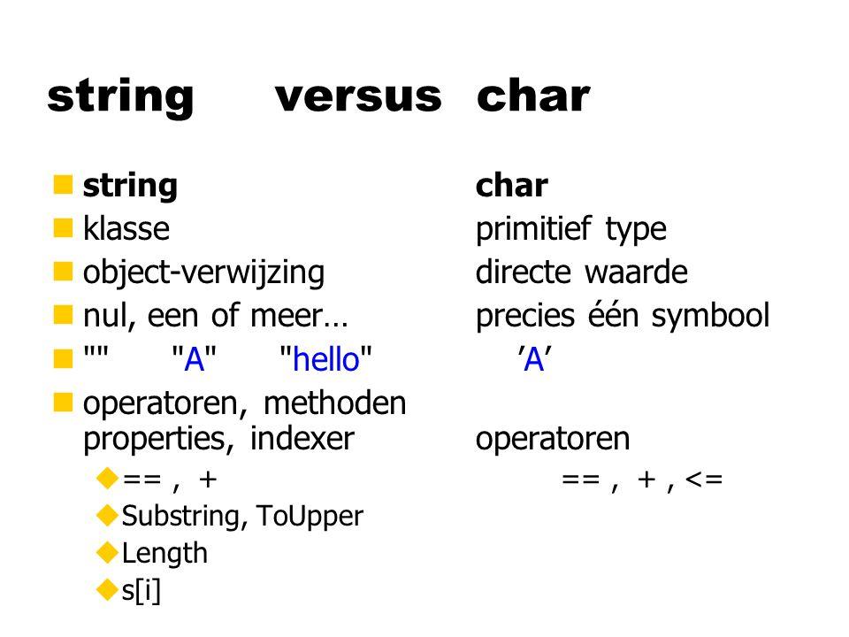 string versus char nstringchar nklasseprimitief type nobject-verwijzingdirecte waarde nnul, een of meer…precies één symbool n A hello 'A' noperatoren, methoden properties, indexeroperatoren u==, +==, +, <= uSubstring, ToUpper uLength us[i]