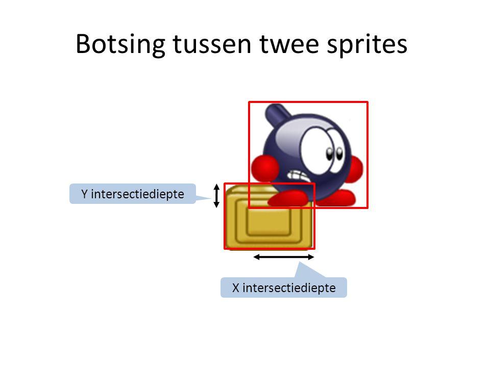 Botsing tussen twee sprites Y intersectiediepte X intersectiediepte