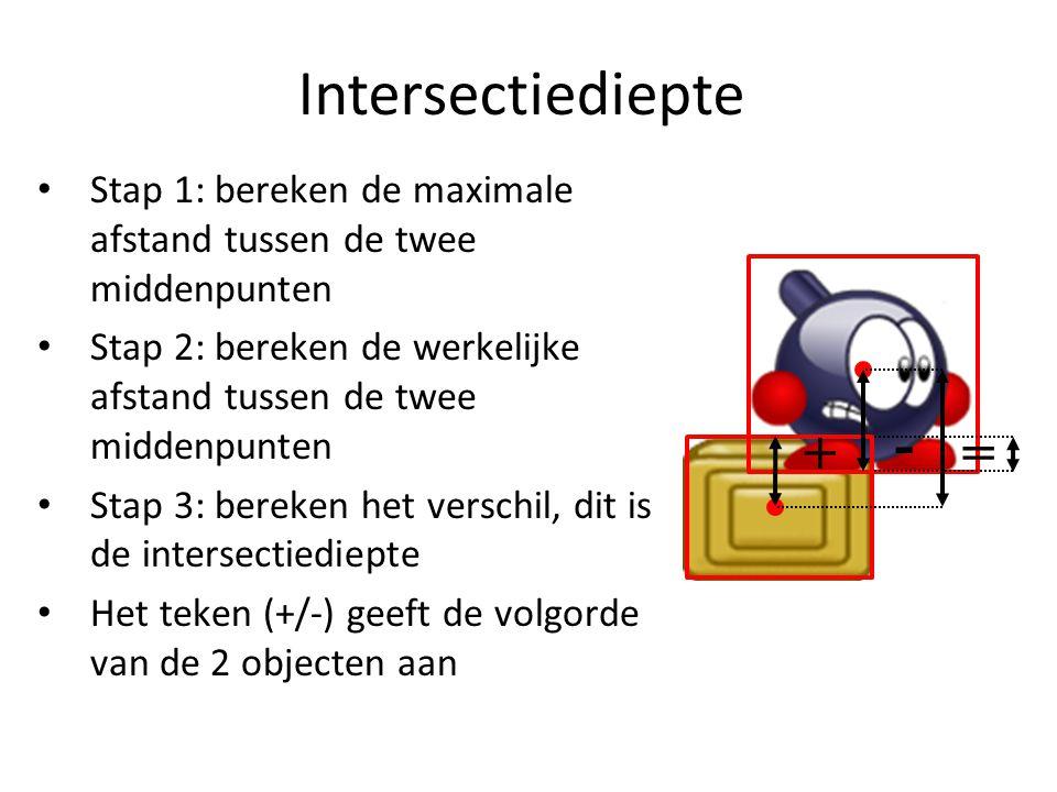 Intersectiediepte Stap 1: bereken de maximale afstand tussen de twee middenpunten Stap 2: bereken de werkelijke afstand tussen de twee middenpunten Stap 3: bereken het verschil, dit is de intersectiediepte Het teken (+/-) geeft de volgorde van de 2 objecten aan + - =