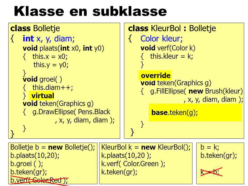 Klasse en subklasse class Bolletje { } int x, y, diam; void plaats(int x0, int y0) { this.x = x0; this.y = y0; } void groei( ) { this.diam++; } void teken(Graphics g) { g.DrawEllipse( Pens.Black, x, y, diam, diam ); } class KleurBol : Bolletje { } Color kleur; void verf(Color k) { this.kleur = k; } void teken(Graphics g) { g.FillEllipse( new Brush(kleur), x, y, diam, diam ); } g.DrawEllipse( Pens.Black, x, y, diam, diam ); Bolletje b = new Bolletje(); b.plaats(10,20); b.teken(gr); KleurBol k = new KleurBol(); k.plaats(10,20 ); k.teken(gr); b.verf( Color.Red ); b.groei ( ); k.verf( Color.Green ); b.teken(gr); b = k; k = b; base.teken(g); virtual override