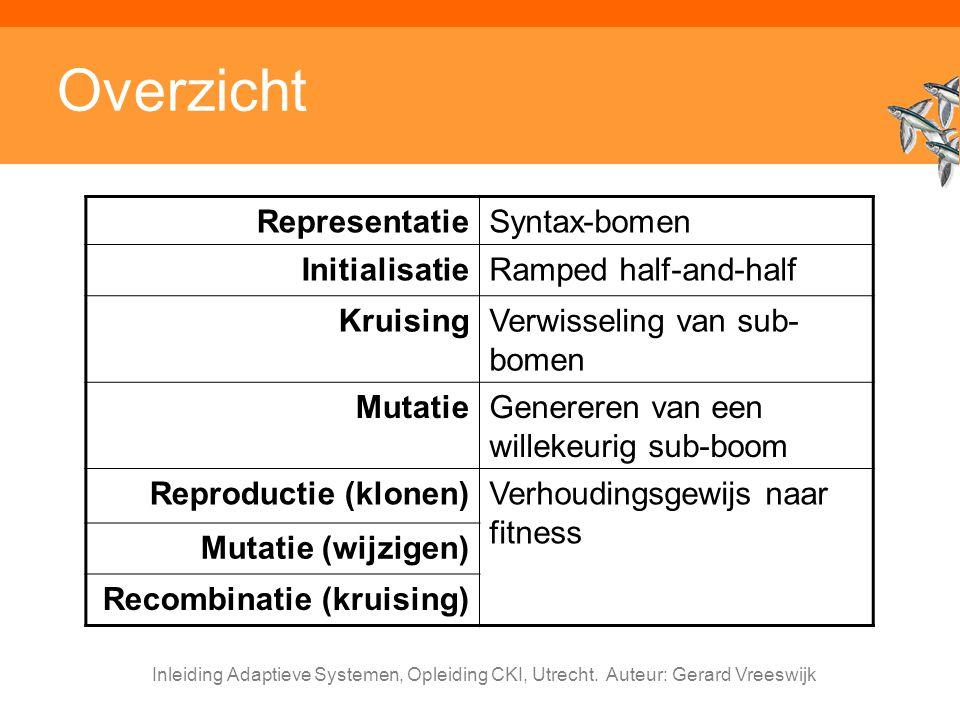 Inleiding Adaptieve Systemen, Opleiding CKI, Utrecht. Auteur: Gerard Vreeswijk Overzicht RepresentatieSyntax-bomen InitialisatieRamped half-and-half K