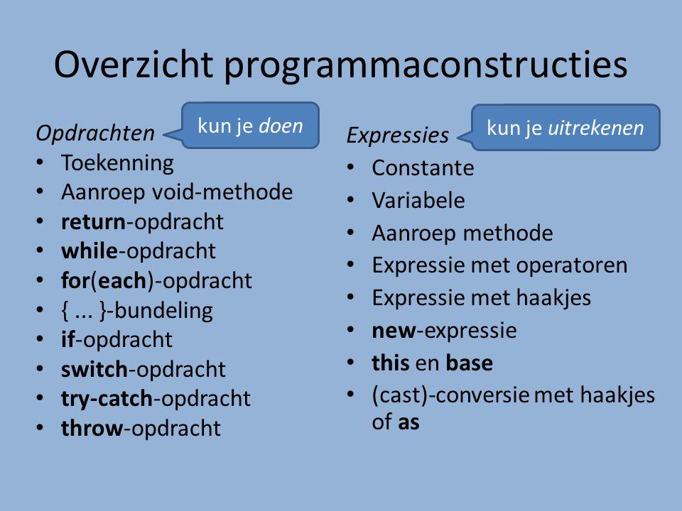 Overzicht programmaconstructies Opdrachten Toekenning Aanroep void-methode return-opdracht while-opdracht for(each)-opdracht {...