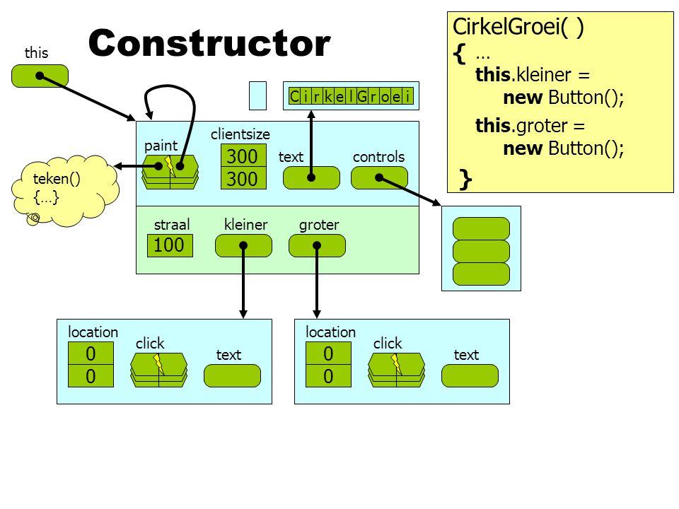 500 clientsize text paint controls 0 kleinergroterstraal this CirkelGroei( ) { } Constructor … 100 300 CirkelGroei teken() {…} this.kleiner = new Button(); 0 0 location text click this.groter = new Button(); 0 0 location text click
