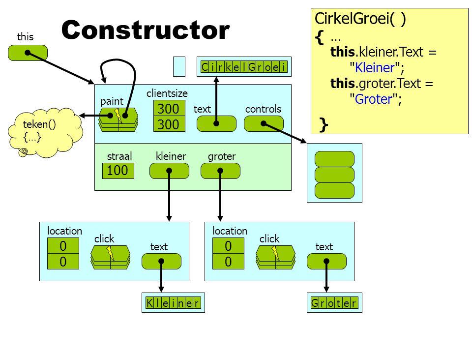 500 clientsize text paint controls 0 kleinergroterstraal this CirkelGroei( ) { } Constructor … 100 300 CirkelGroei teken() {…} this.kleiner.Text = Kleiner ; 0 0 location text click 0 0 location text click Kleiner this.groter.Text = Groter ; Groter